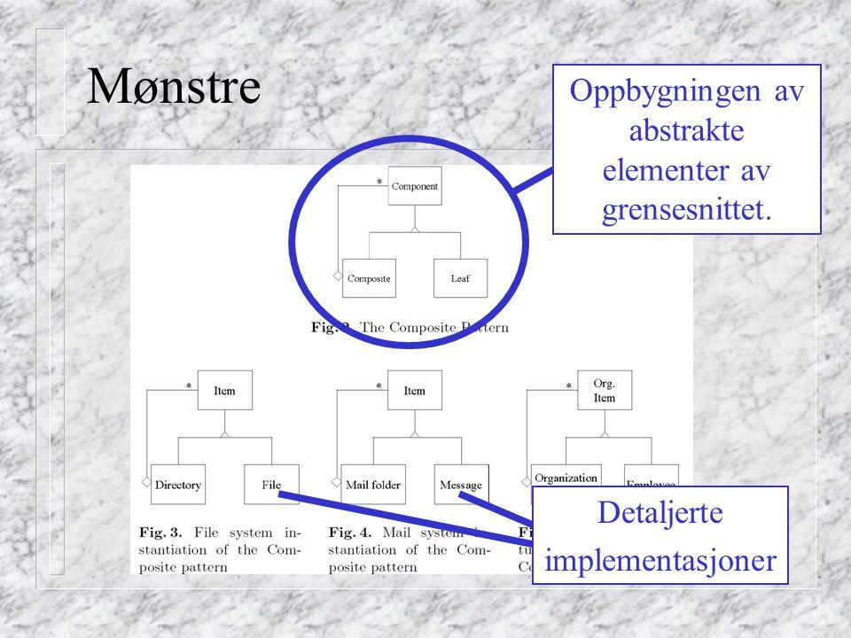 Mønstre Oppbygningen av abstrakte elementer av grensesnittet. Detaljerte implementasjoner