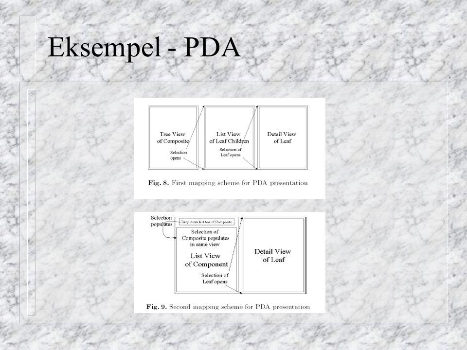 Eksempel - PDA