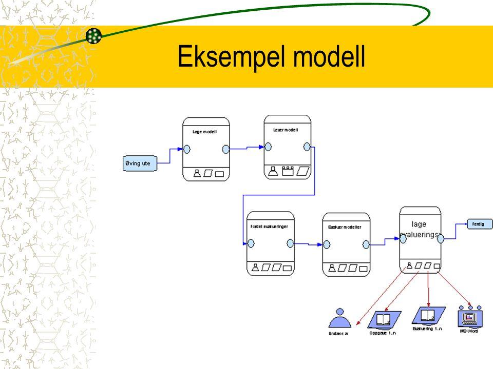 Eksempel modell