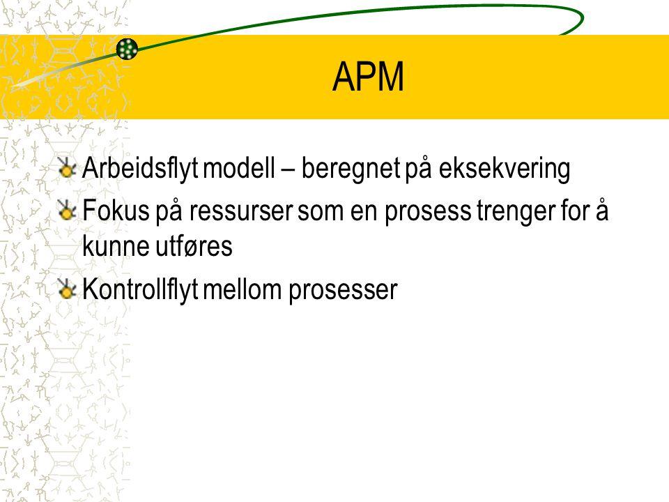APM Arbeidsflyt modell – beregnet på eksekvering Fokus på ressurser som en prosess trenger for å kunne utføres Kontrollflyt mellom prosesser