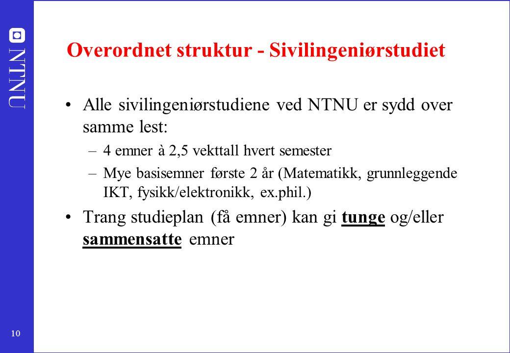 10 Overordnet struktur - Sivilingeniørstudiet Alle sivilingeniørstudiene ved NTNU er sydd over samme lest: –4 emner à 2,5 vekttall hvert semester –Mye