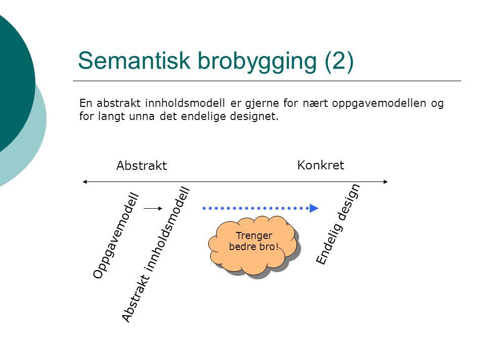 Semantisk brobygging (2) En abstrakt innholdsmodell er gjerne for nært oppgavemodellen og for langt unna det endelige designet.