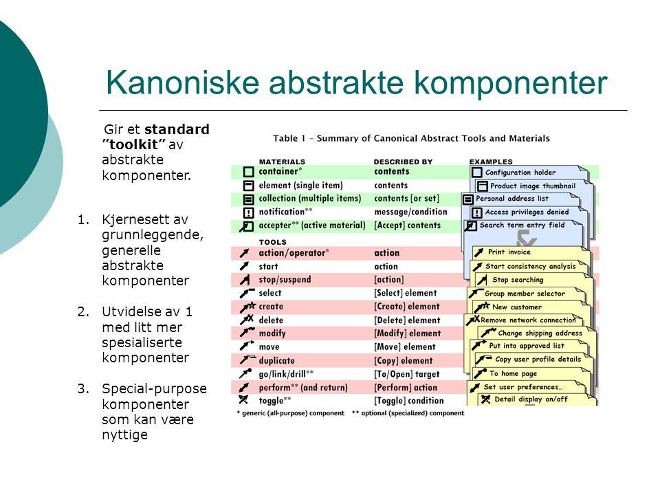Kanoniske abstrakte komponenter Gir et standard toolkit av abstrakte komponenter.