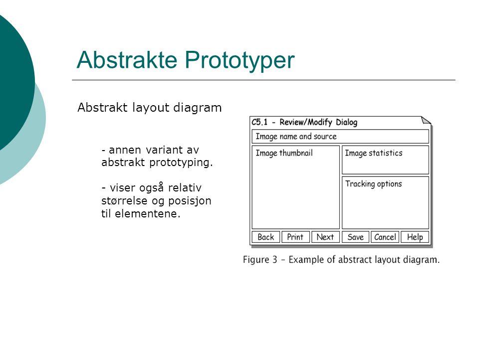 Abstrakte Prototyper Abstrakt layout diagram - annen variant av abstrakt prototyping.