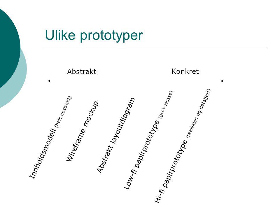 Ulike prototyper Abstrakt Konkret Innholdsmodell (helt abstrakt) Wireframe mockup Abstrakt layoutdiagram Low-fi papirprototype (grov skisse) Hi-fi papirprototype (realistisk og detaljert)