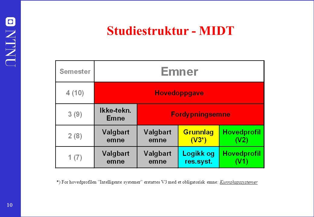 """10 Studiestruktur - MIDT *) For hovedprofilen """"Intelligente systemer"""" erstattes V3 med et obligatorisk emne: Kunnskapssystemer"""