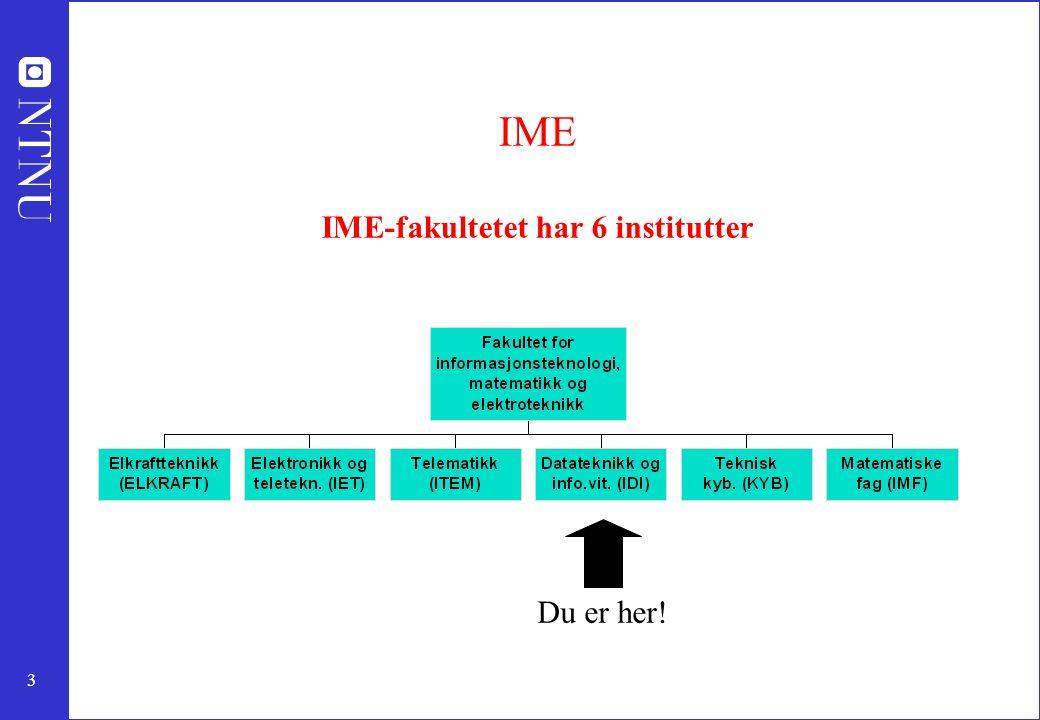 3 IME IME-fakultetet har 6 institutter Du er her!