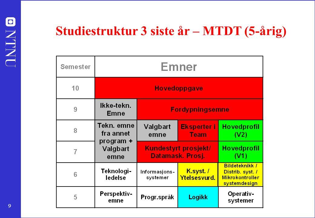 9 Studiestruktur 3 siste år – MTDT (5-årig)