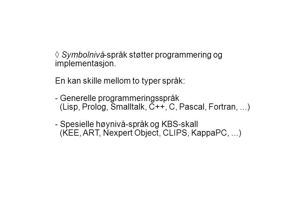 ◊Symbolnivå-språk støtter programmering og implementasjon.