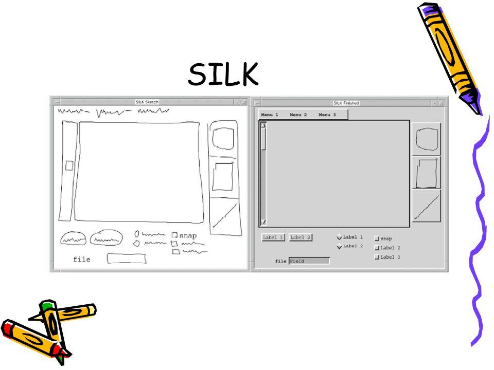SILK gjenkjenner: Bevegelser Og komponenter: