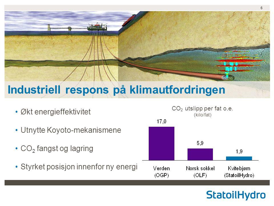 6 Industriell respons på klimautfordringen Økt energieffektivitet Utnytte Koyoto-mekanismene CO 2 fangst og lagring Styrket posisjon innenfor ny energi CO 2 utslipp per fat o.e.