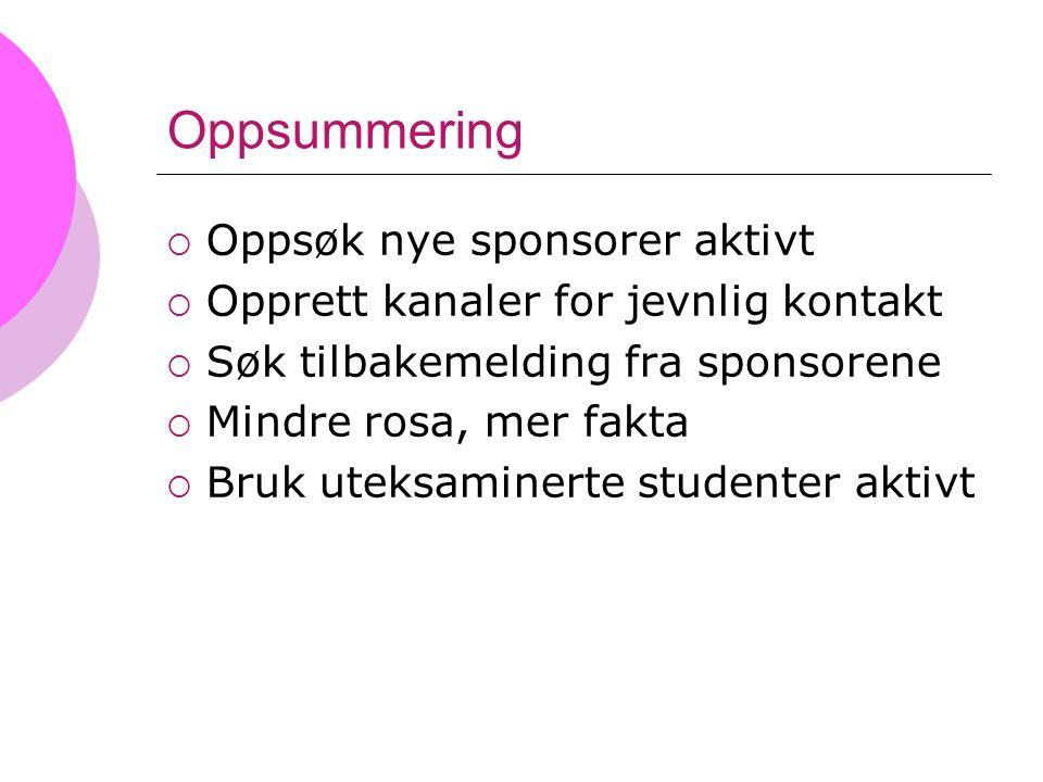 Oppsummering  Oppsøk nye sponsorer aktivt  Opprett kanaler for jevnlig kontakt  Søk tilbakemelding fra sponsorene  Mindre rosa, mer fakta  Bruk u