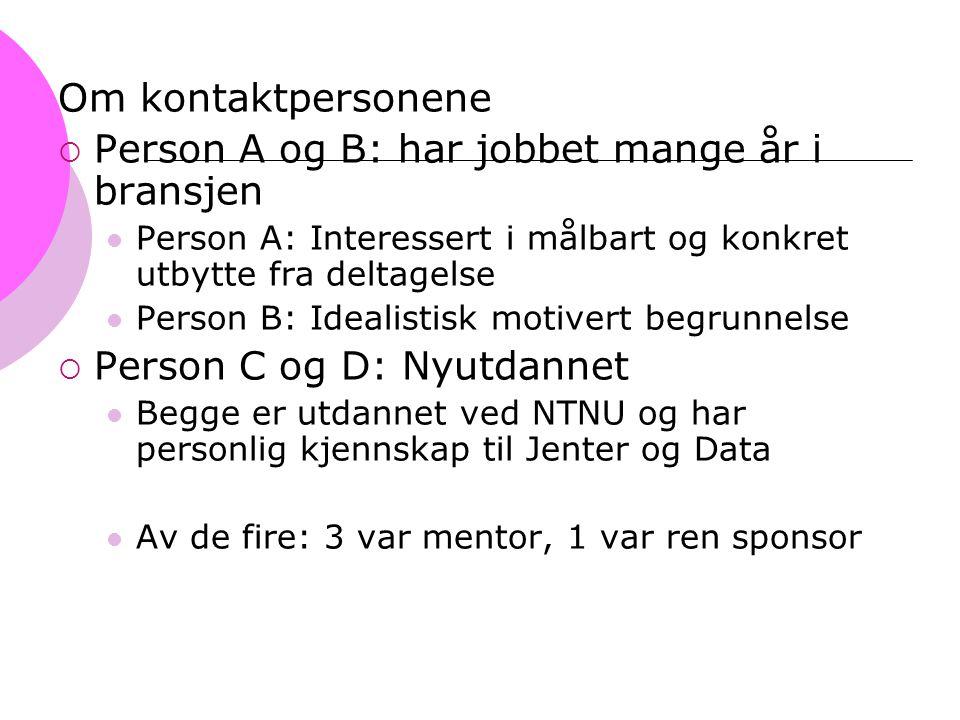 Om kontaktpersonene  Person A og B: har jobbet mange år i bransjen Person A: Interessert i målbart og konkret utbytte fra deltagelse Person B: Ideali