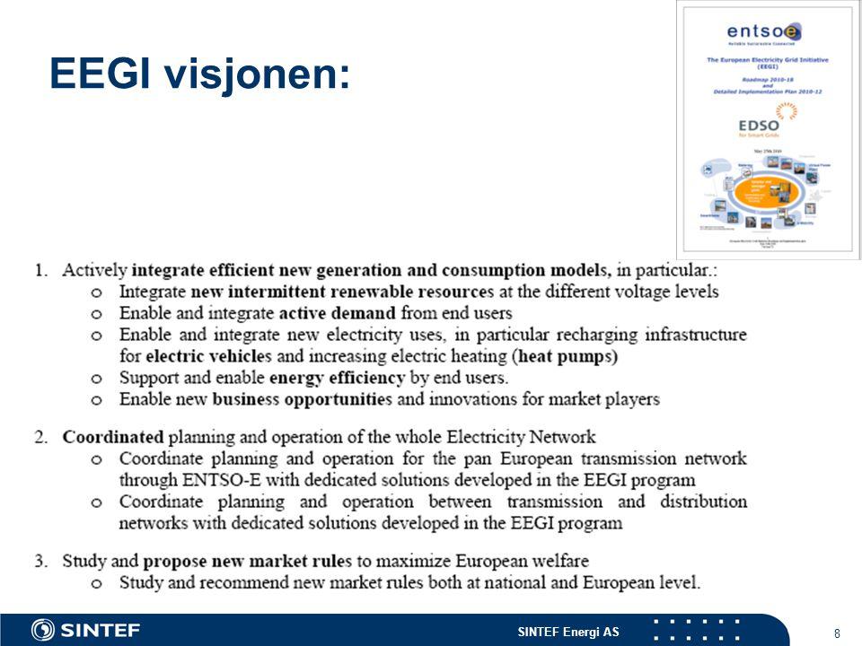 SINTEF Energi AS 8 EEGI visjonen: