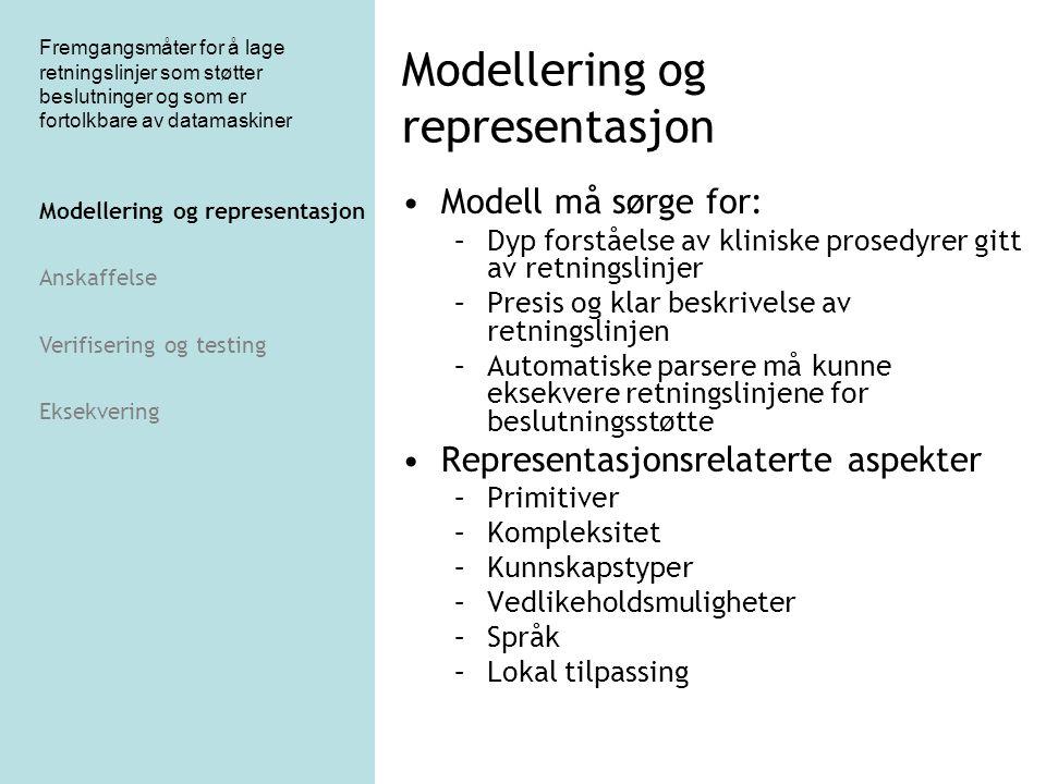 Fremgangsmåter for å lage retningslinjer som støtter beslutninger og som er fortolkbare av datamaskiner Modellering og representasjon Modell må sørge