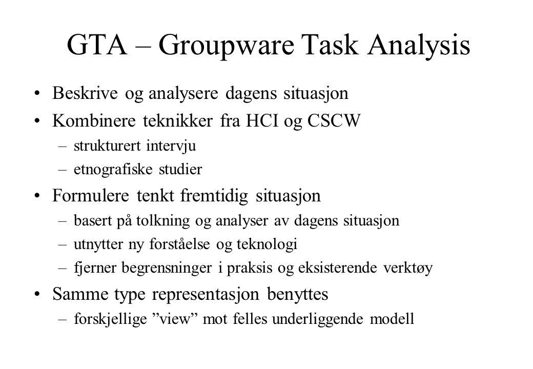 GTA – Groupware Task Analysis Beskrive og analysere dagens situasjon Kombinere teknikker fra HCI og CSCW –strukturert intervju –etnografiske studier F