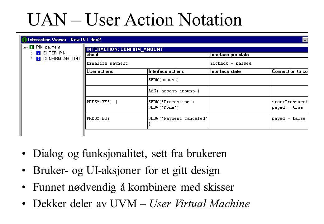 UAN – User Action Notation Dialog og funksjonalitet, sett fra brukeren Bruker- og UI-aksjoner for et gitt design Funnet nødvendig å kombinere med skis