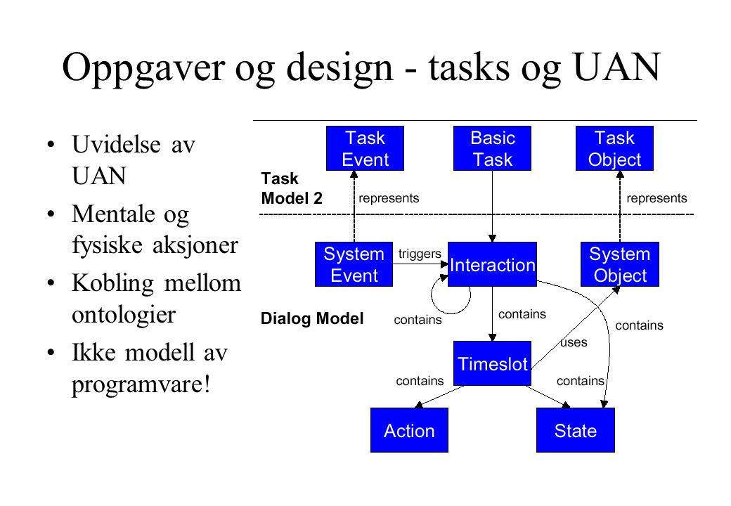 Oppgaver og design - tasks og UAN Uvidelse av UAN Mentale og fysiske aksjoner Kobling mellom ontologier Ikke modell av programvare!