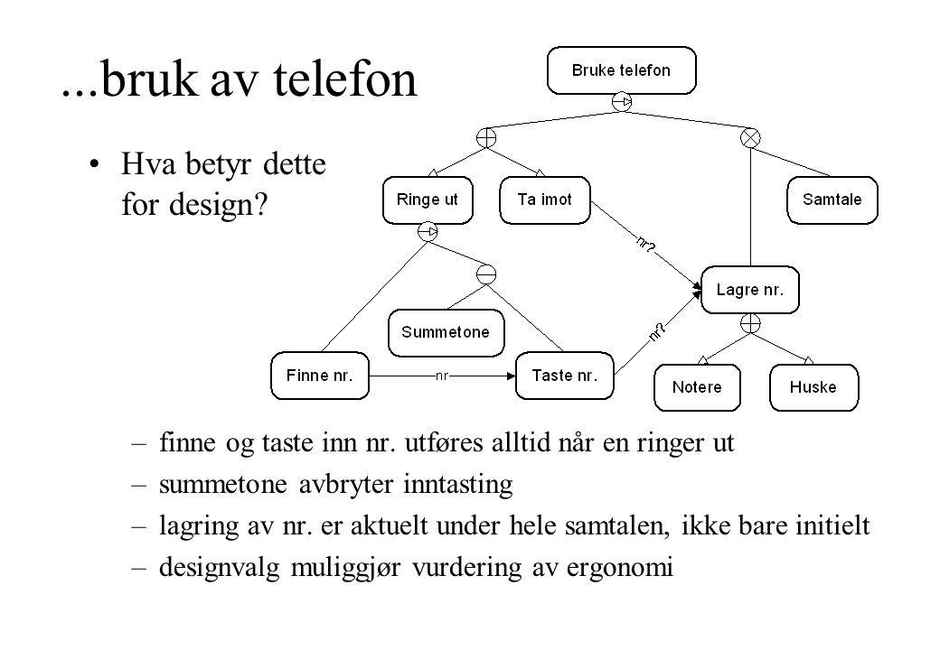 ...bruk av telefon Hva betyr dette for design? –finne og taste inn nr. utføres alltid når en ringer ut –summetone avbryter inntasting –lagring av nr.