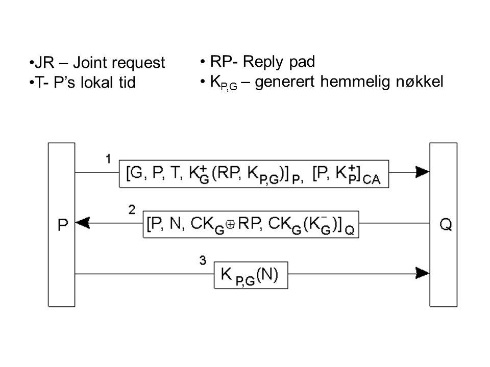 JR – Joint request T- P's lokal tid RP- Reply pad K P,G – generert hemmelig nøkkel
