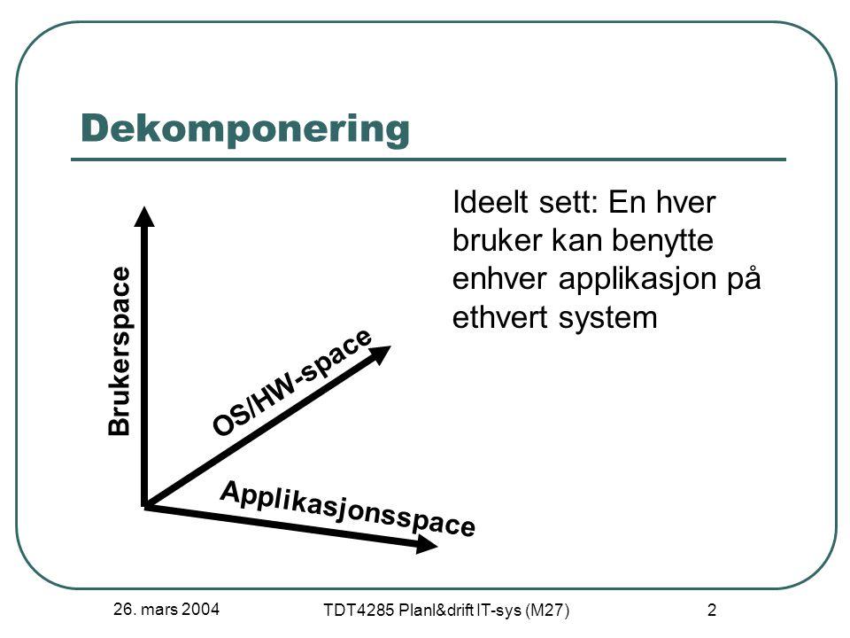 26. mars 2004 TDT4285 Planl&drift IT-sys (M27) 2 Dekomponering Ideelt sett: En hver bruker kan benytte enhver applikasjon på ethvert system Brukerspac