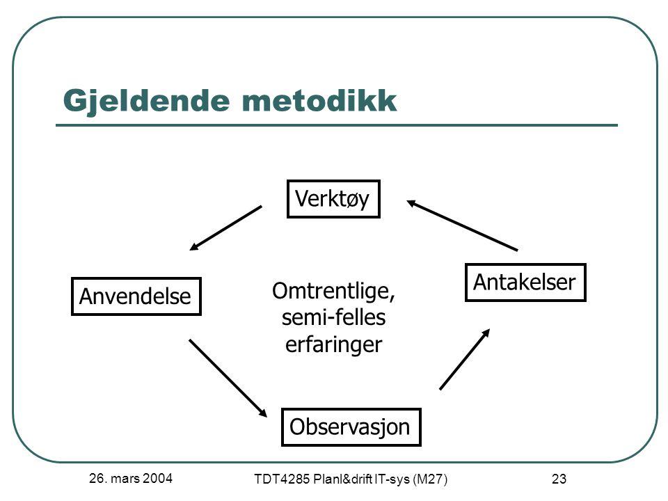 26. mars 2004 TDT4285 Planl&drift IT-sys (M27) 23 Gjeldende metodikk Anvendelse Observasjon Antakelser Verktøy Omtrentlige, semi-felles erfaringer