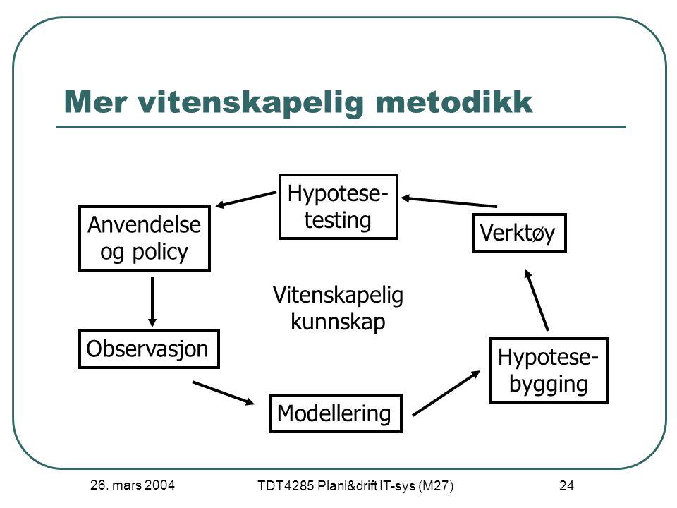 26. mars 2004 TDT4285 Planl&drift IT-sys (M27) 24 Mer vitenskapelig metodikk Anvendelse og policy Observasjon Modellering Hypotese- bygging Verktøy Hy