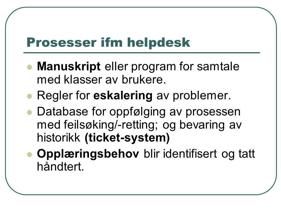 Prosesser ifm helpdesk Manuskript eller program for samtale med klasser av brukere. Regler for eskalering av problemer. Database for oppfølging av pro