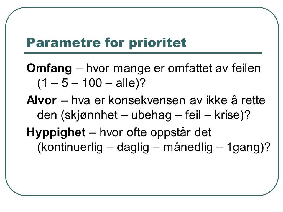 Parametre for prioritet Omfang – hvor mange er omfattet av feilen (1 – 5 – 100 – alle)? Alvor – hva er konsekvensen av ikke å rette den (skjønnhet – u