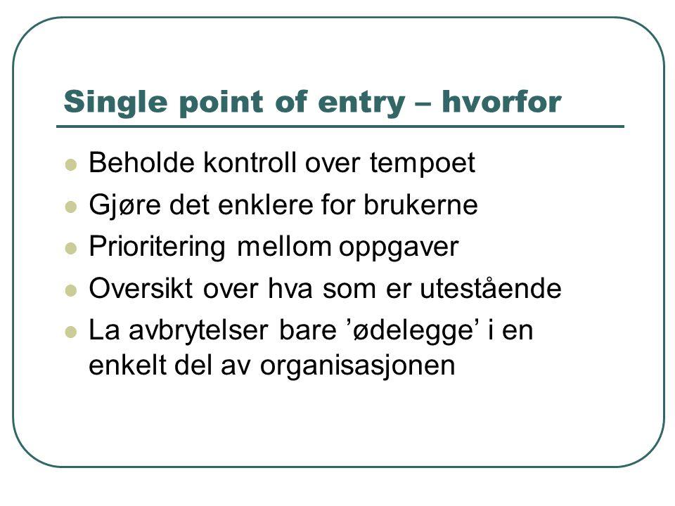 Single point of entry – hvorfor Beholde kontroll over tempoet Gjøre det enklere for brukerne Prioritering mellom oppgaver Oversikt over hva som er utestående La avbrytelser bare 'ødelegge' i en enkelt del av organisasjonen