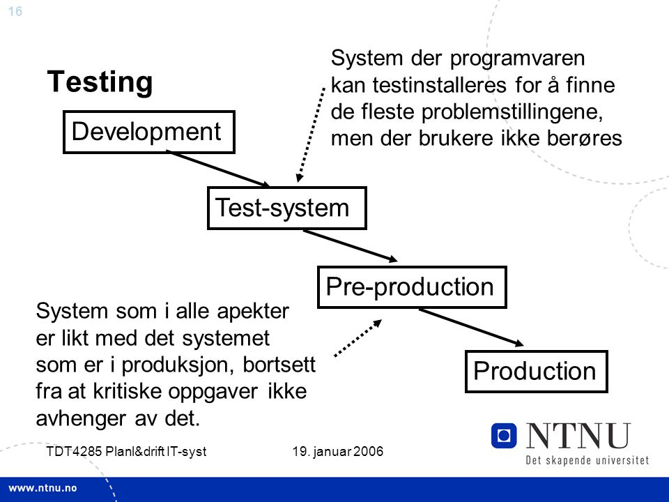 16 19. januar 2006 TDT4285 Planl&drift IT-syst Testing Test-system Pre-production Production Development System der programvaren kan testinstalleres f