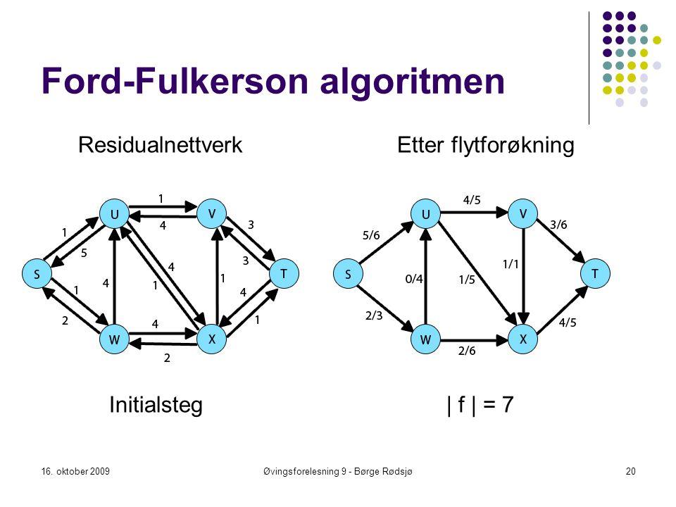 Ford-Fulkerson algoritmen 16. oktober 200920Øvingsforelesning 9 - Børge Rødsjø Residualnettverk Etter flytforøkning Initialsteg| f | = 7