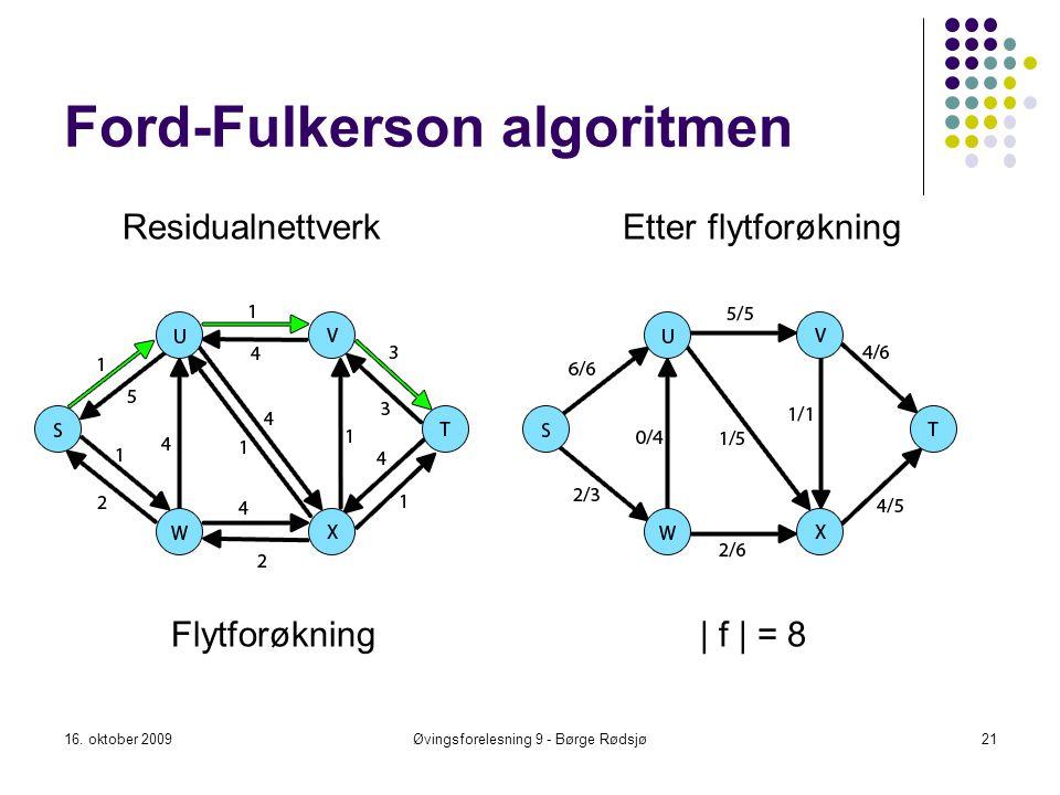 Ford-Fulkerson algoritmen 16. oktober 200921Øvingsforelesning 9 - Børge Rødsjø Residualnettverk Etter flytforøkning Flytforøkning| f | = 8