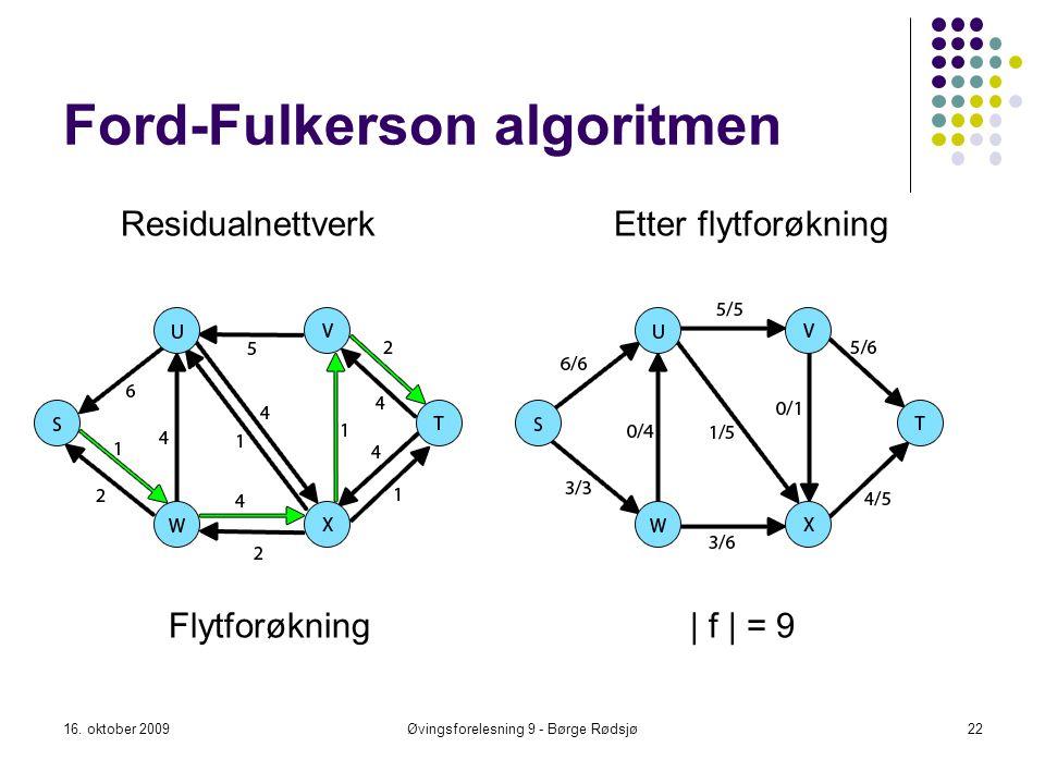 Ford-Fulkerson algoritmen 16. oktober 200922Øvingsforelesning 9 - Børge Rødsjø Residualnettverk Etter flytforøkning Flytforøkning| f | = 9