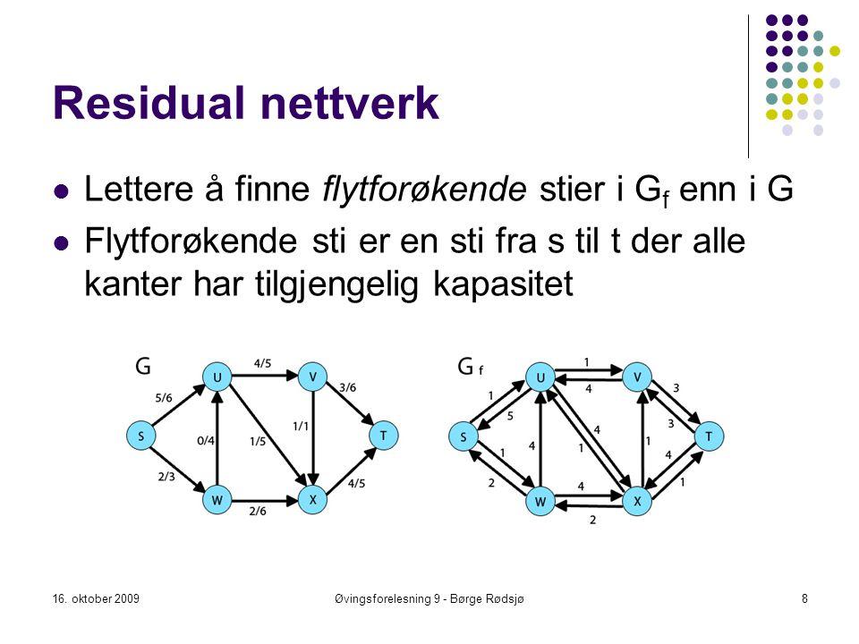 Residual nettverk Lettere å finne flytforøkende stier i G f enn i G Flytforøkende sti er en sti fra s til t der alle kanter har tilgjengelig kapasitet