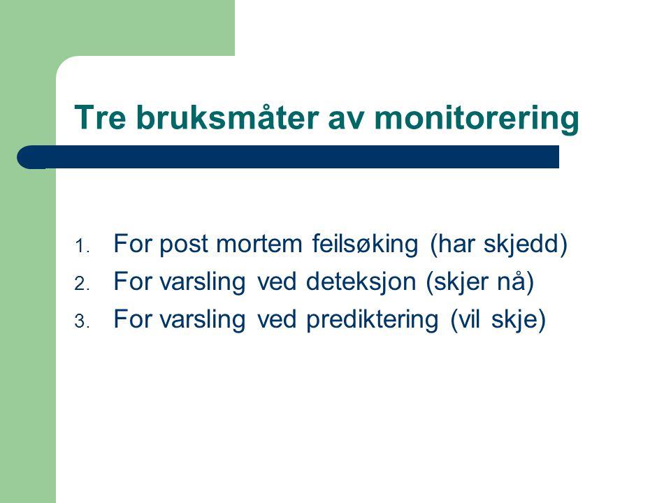 Tre bruksmåter av monitorering 1. For post mortem feilsøking (har skjedd) 2.