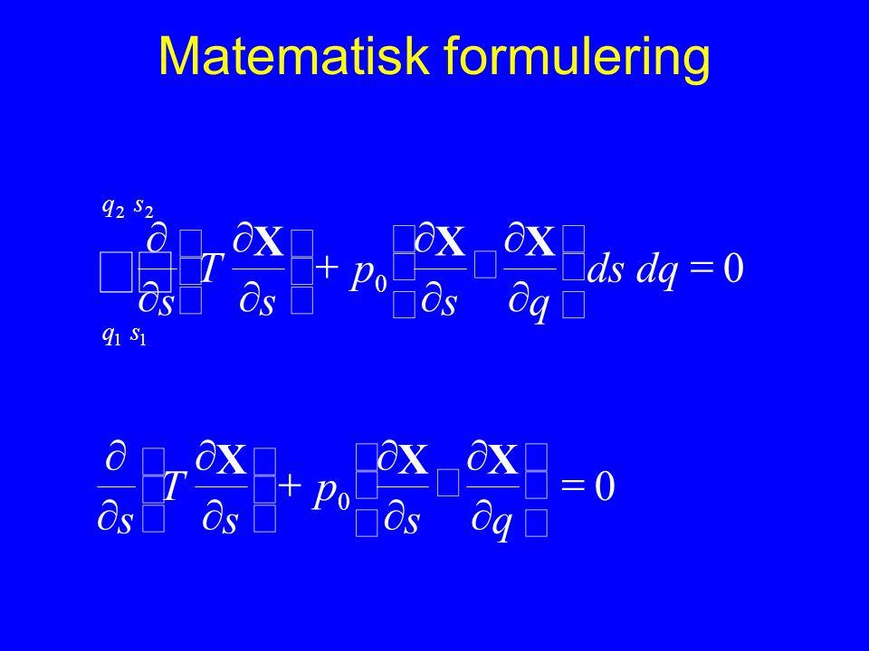 Matematisk formulering 0 0 0 0 22 11                                                qs p s T s dqds qs