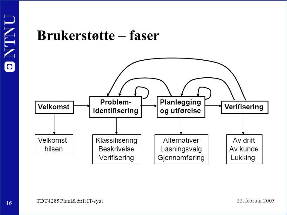 16 22. februar 2005 TDT4285 Planl&drift IT-syst Brukerstøtte – faser Velkomst Problem- identifisering Planlegging og utførelse Verifisering Velkomst-