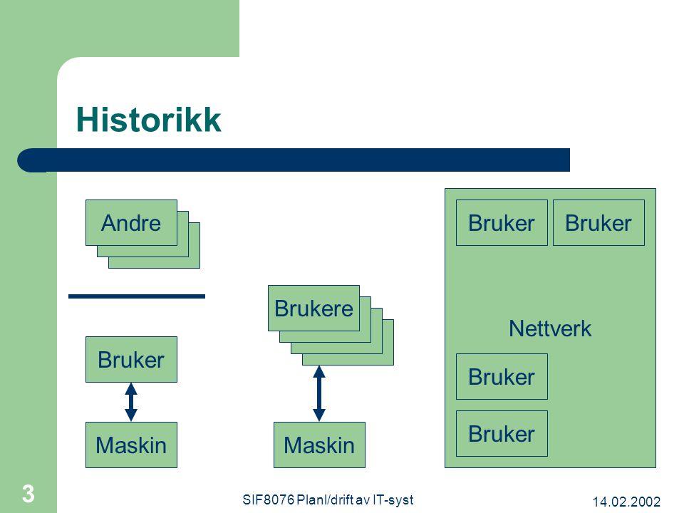 14.02.2002 SIF8076 Planl/drift av IT-syst 3 Nettverk Historikk Bruker Maskin Andre Brukere Maskin Bruker