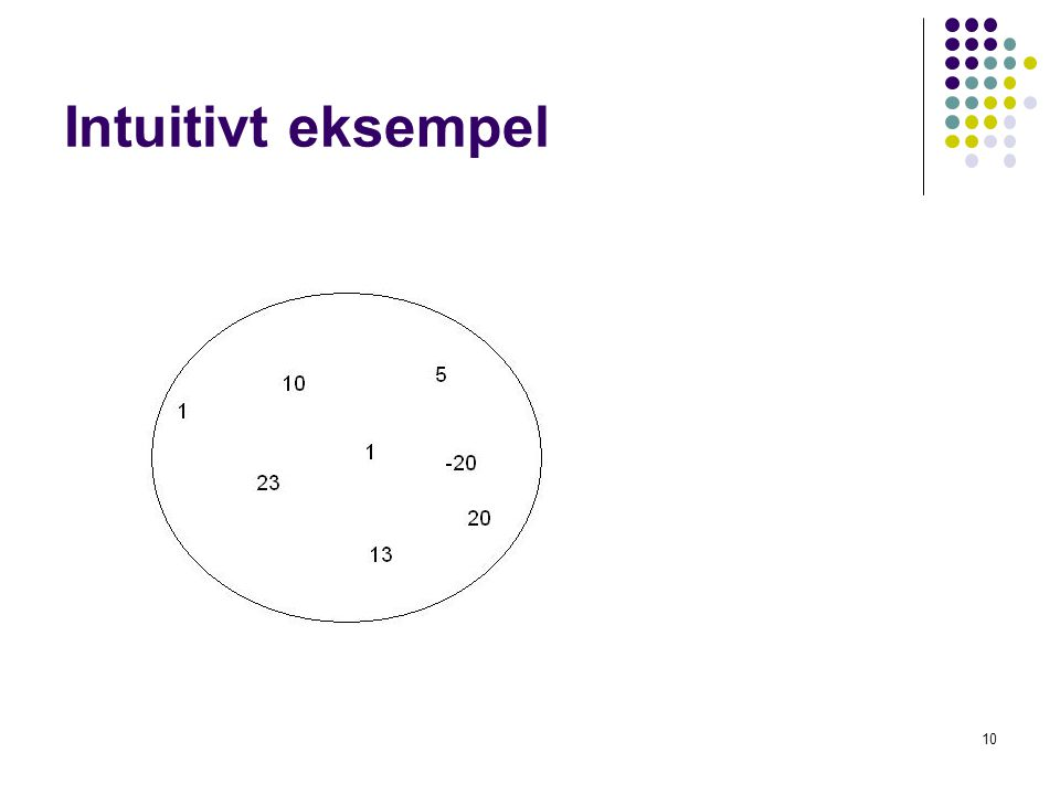 Intuitivt eksempel 10