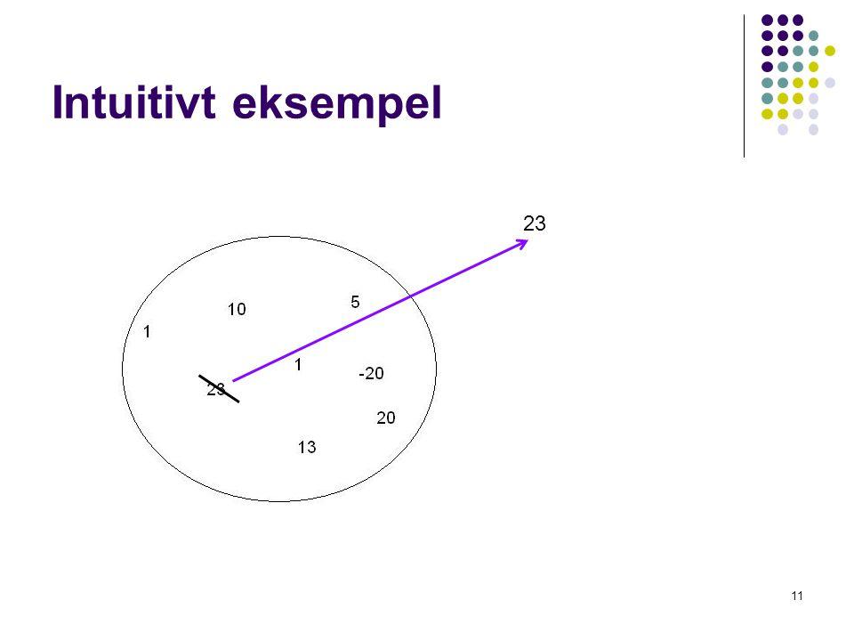 Intuitivt eksempel 11 23