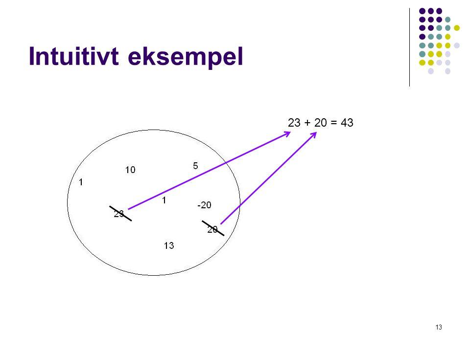 Intuitivt eksempel 13 23 + 20 = 43
