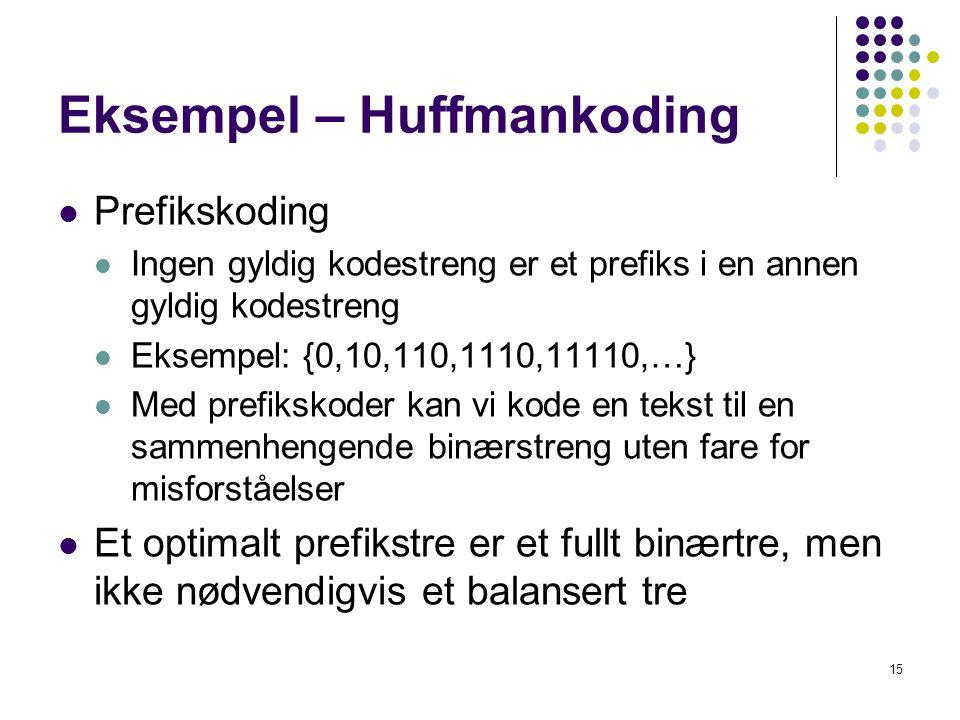 15 Eksempel – Huffmankoding Prefikskoding Ingen gyldig kodestreng er et prefiks i en annen gyldig kodestreng Eksempel: {0,10,110,1110,11110,…} Med prefikskoder kan vi kode en tekst til en sammenhengende binærstreng uten fare for misforståelser Et optimalt prefikstre er et fullt binærtre, men ikke nødvendigvis et balansert tre