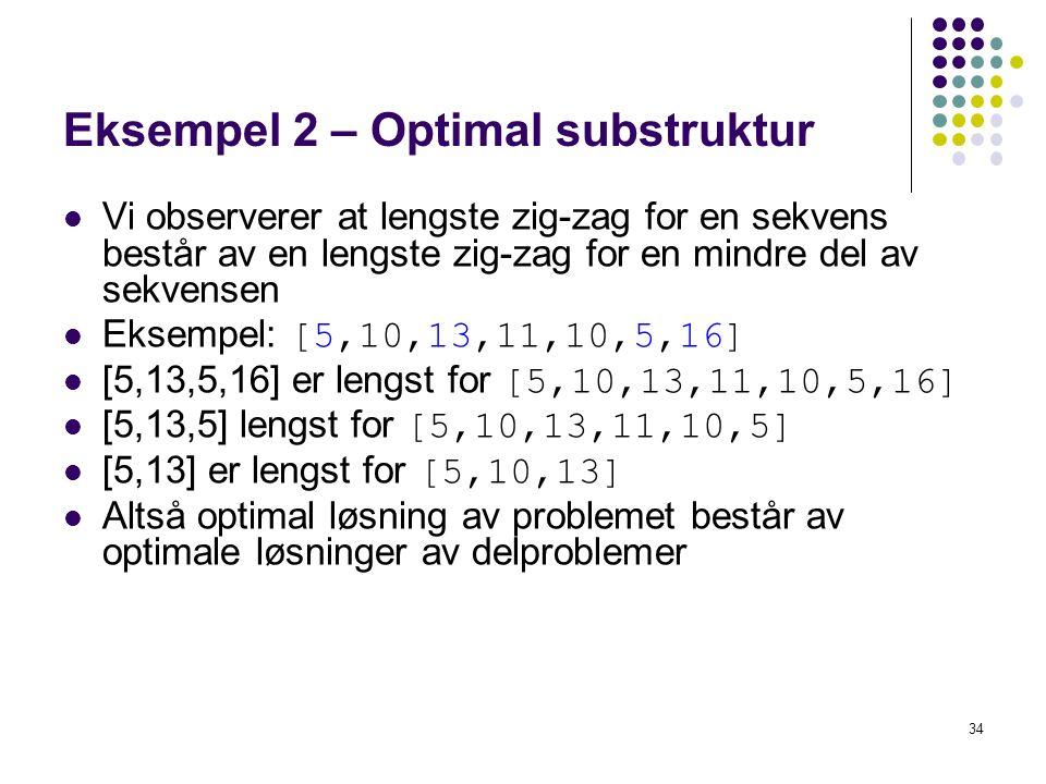 34 Eksempel 2 – Optimal substruktur Vi observerer at lengste zig-zag for en sekvens består av en lengste zig-zag for en mindre del av sekvensen Eksemp