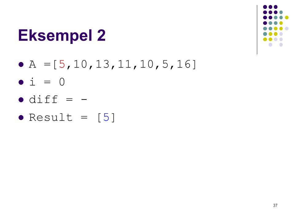 37 Eksempel 2 A =[5,10,13,11,10,5,16] i = 0 diff = - Result = [5]