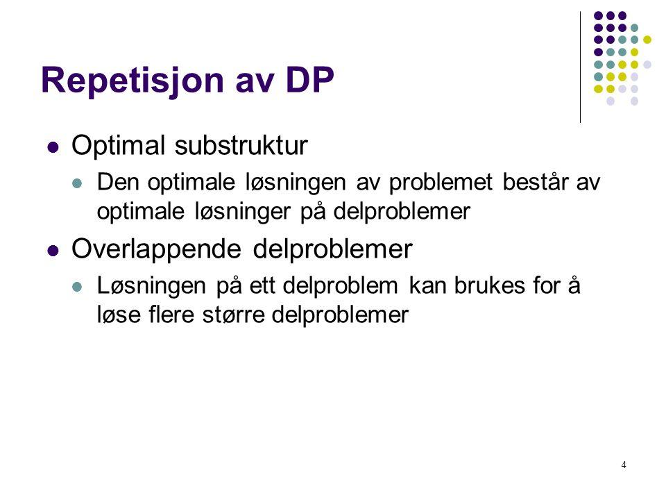 4 Repetisjon av DP Optimal substruktur Den optimale løsningen av problemet består av optimale løsninger på delproblemer Overlappende delproblemer Løsningen på ett delproblem kan brukes for å løse flere større delproblemer ::