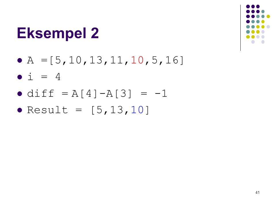 41 Eksempel 2 A =[5,10,13,11,10,5,16] i = 4 diff = A[4]-A[3] = -1 Result = [5,13,10]