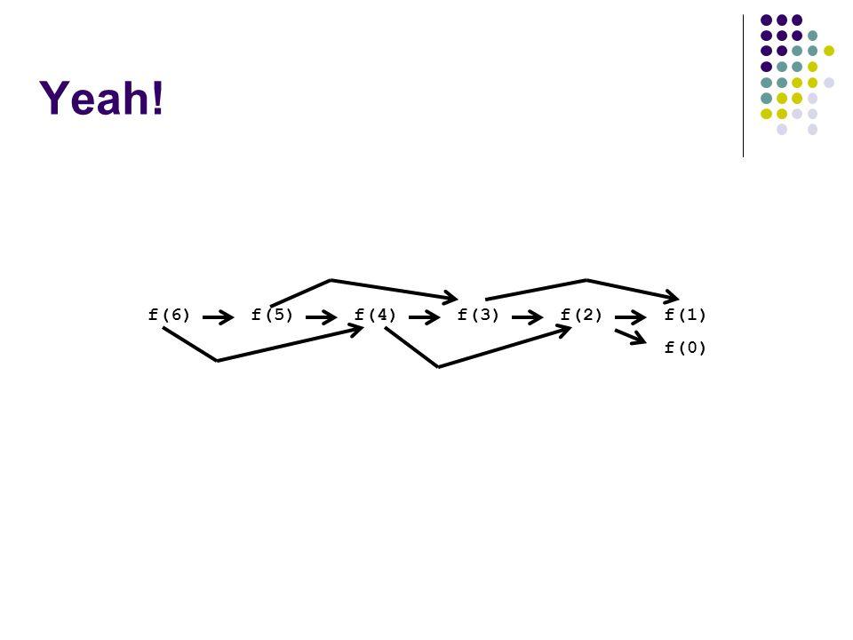 27 Eksempel 1 Da er det bare å fylle inn tabellen A=[1, 7, 8, 7, 1, 2, 4] R=[1, -, -, -, -, -, -] R=[1, 7, -, -, -, -, -] R=[1, 7, 9, -, -, -, -] R=[1, 7, 9,14, -, -, -] #Tar med A[3]