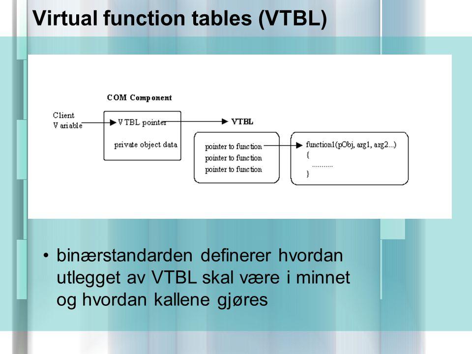 Virtual function tables (VTBL) binærstandarden definerer hvordan utlegget av VTBL skal være i minnet og hvordan kallene gjøres