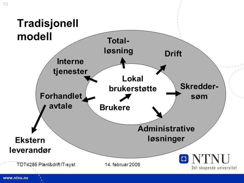 10 14. februar 2006 TDT4285 Planl&drift IT-syst Tradisjonell modell Brukere Interne tjenester Total- løsning Lokal brukerstøtte Ekstern leverandør For